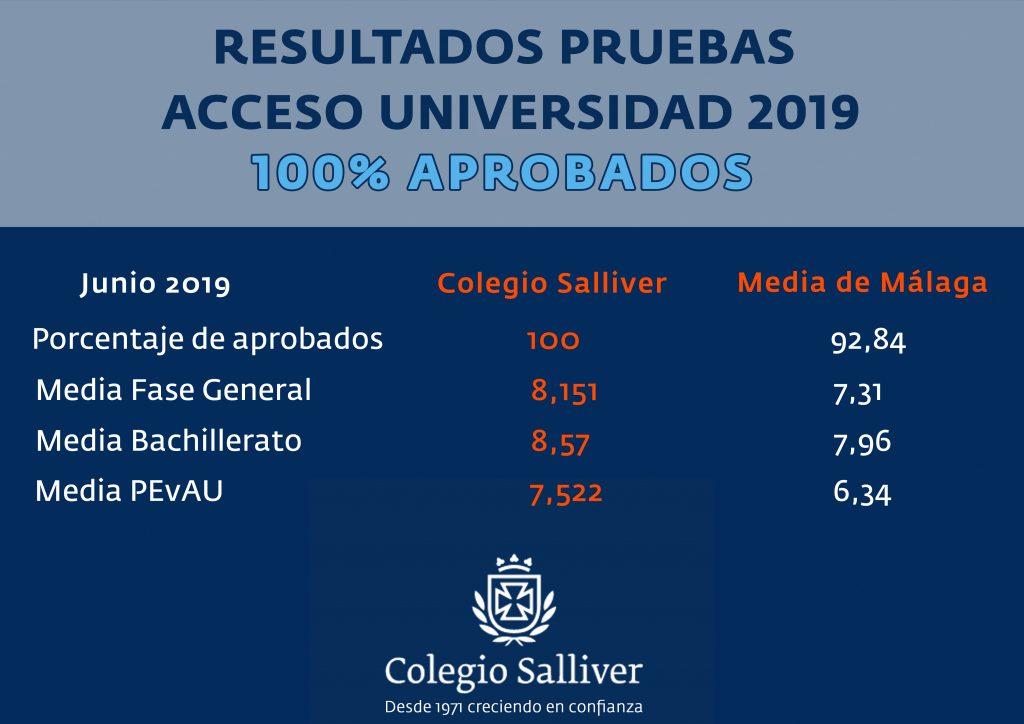 selectividad-2019-colegio-salliver-bachillerato-cartel2
