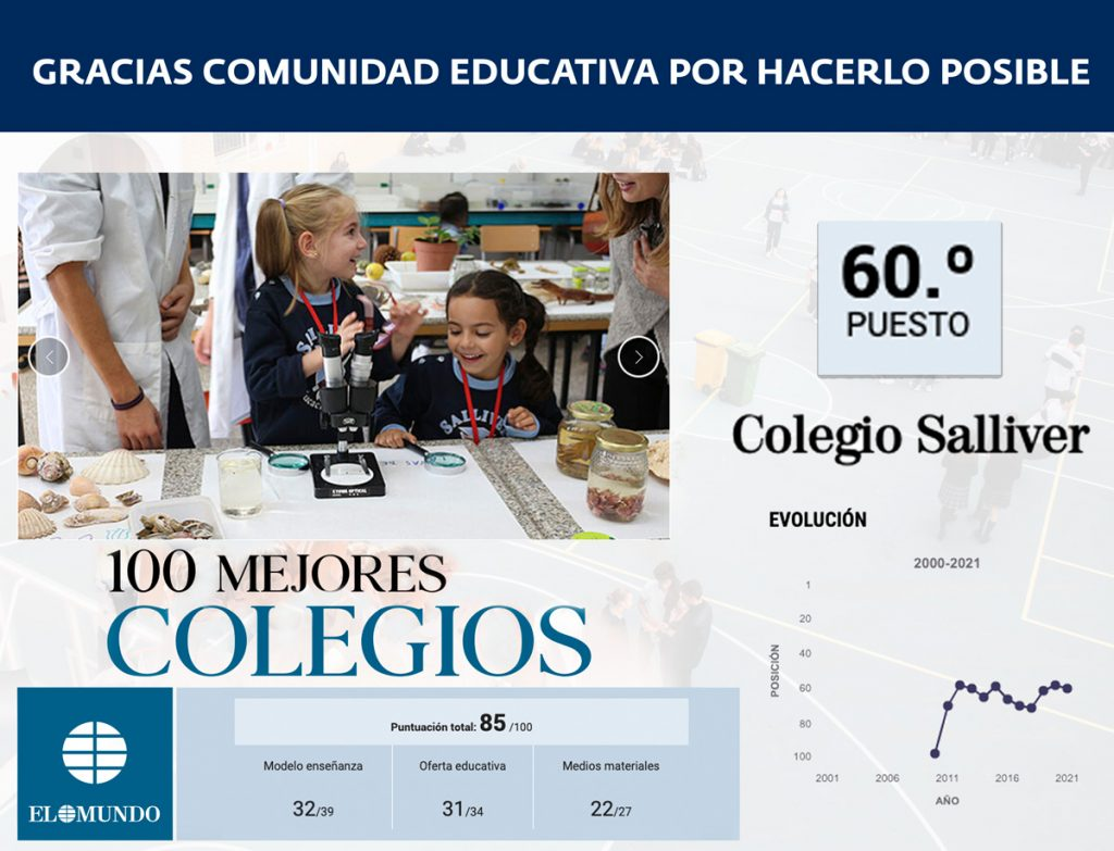 MEJORES-COLEGIOS-2021